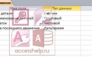 Программа склад access