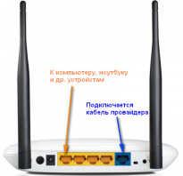 Как войти в беспроводную сеть