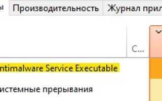 Антивирусная программа защитник windows грузит процессор