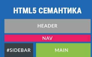 Структурные теги html