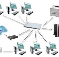 Сеть на основе выделенного сервера
