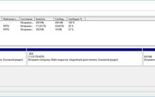 Восстановление windows 10 с помощью диска восстановления