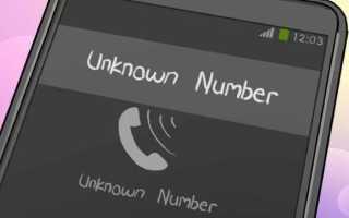Переадресация на все звонки актив