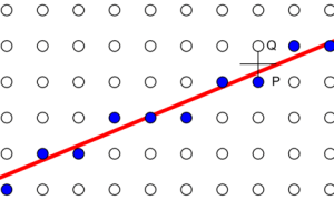 Алгоритм брезенхема java