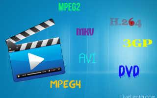 Xvid4psp как сжать видео