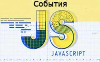Обработчик событий html