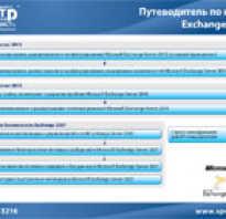 Администрирование microsoft exchange server 2020