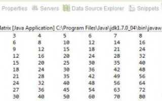 Java форматированный вывод