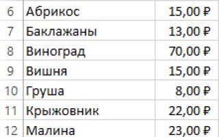 Excel выборка данных по условию