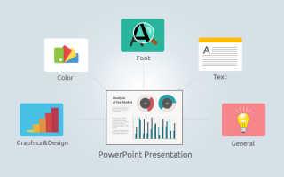 Как сделать качественную презентацию в powerpoint