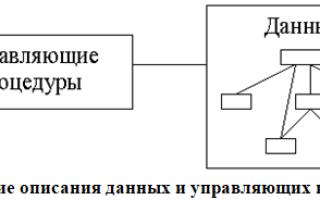 Использование javascript в html
