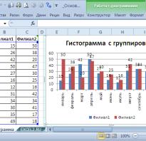 Как построить сложный график в excel