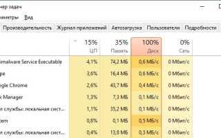 System exe грузит жесткий диск