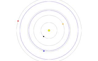 Солнечная система анимация в powerpoint